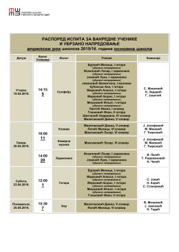 Osnovna škola – vanredni ispiti april 2016