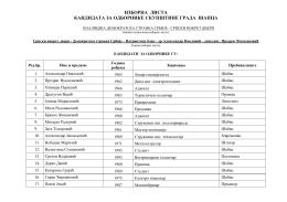 изборна листа