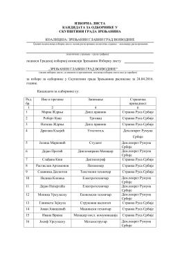 изборна листа кандидата за одборнике у скупштини града