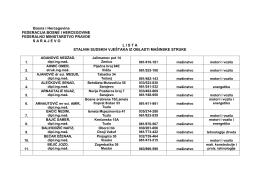 Lista stalnih sudskih vještaka iz oblasti mašinstva