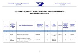 plan nabavki - Agencija za vodno područje rijeke Save
