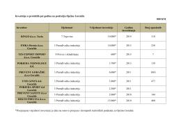 Investicije u proteklih pet godina na području Općine Goražde 000