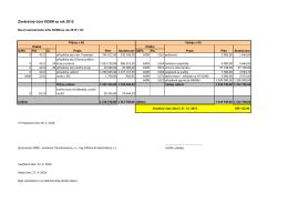 Závěrečný účet SOSM 2015 + Návrh rozpočtu SOSM 2016 + Zpráva