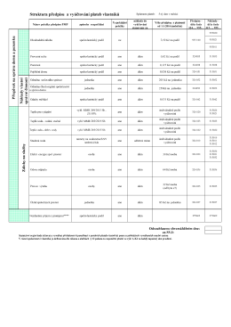 Struktura předpisu a vyúčtování plateb vlastníků