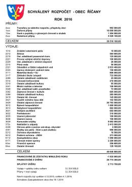 schválený rozpočet - obec říčany rok 2016
