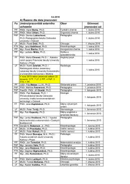 Jmenovaní docenti na UP od roku 2010