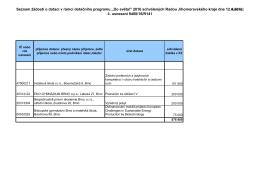 Seznam schválených žádostí RJMK