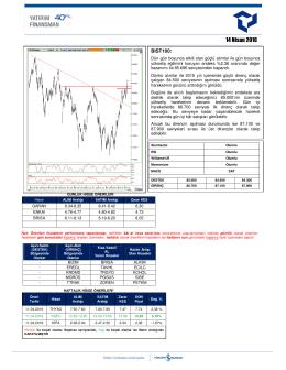 14 Nisan 2016 - Yatırım Finansman Menkul Değerler