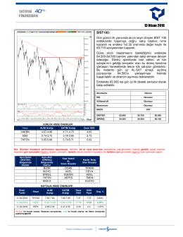 13 Nisan 2016 - Yatırım Finansman Menkul Değerler