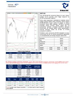15 Nisan 2016 - Yatırım Finansman Menkul Değerler