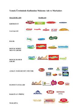 Yemek Üretiminde Kullanılan Malzeme Adı ve Markaları