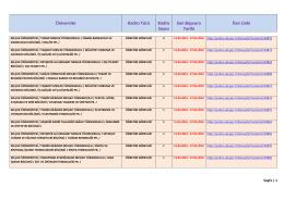 Selçuk Üniversitesi Öğretim Görevlisi Alım İlanı