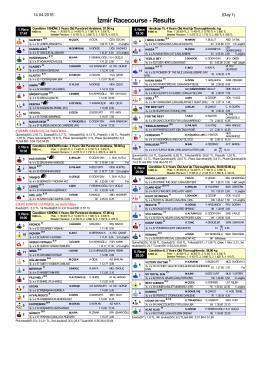 İzmir Racecourse - Results