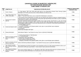 Şube Kamu Hizmet Standartı - TC ÇEVRE ve ŞEHİRCİLİK BAKANLIĞI