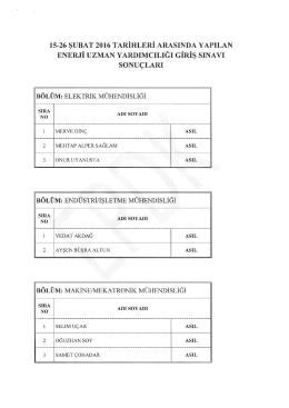12. Grup Enerji Uzm. Yrd. Sınav Sonuçları