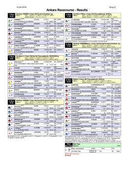 PDF Results