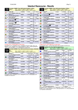 İstanbul Racecourse - Results