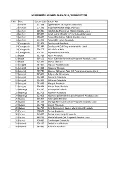 müdürlüğü münhal olan okul/kurum listesi