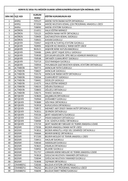 konya ili 2016 yılı müdürlüğü münhal bulunan eğitim kurumlarının