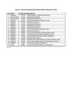 s.no ilçesi kurum kodu kurum adı 1 amasra 971478 öğretmenevi ve