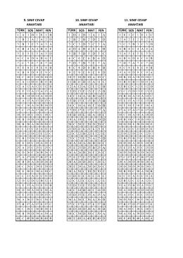 1.deneme sınavı cevap anahtarı