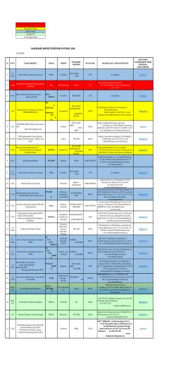 Kalendarz imprez PZKol 2016 i regulaminy wyścigów