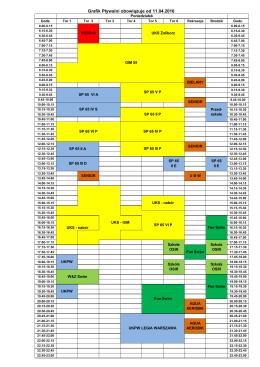 Grafik obłożenia basenu obowiązujący od 11.04