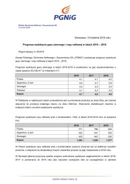 PGNiG Raport_2016_34_PL