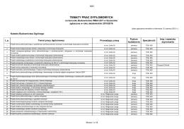 tematy prac dyplomowych - Wydział Budownictwa i Architektury ZUT