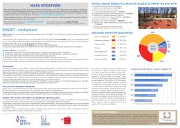 maPa WyDaTkÓW - Instytut Strumiłły