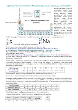 Informacje o budowie atomu