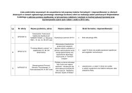 Lista podmiotów wzywanych do uzupełnienia lub poprawy braków