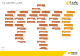 Impetus Organisational Chart July 2015v2