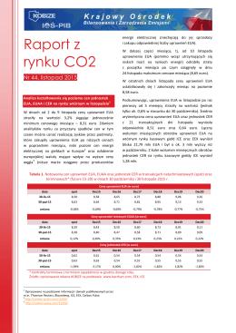 Raport z rynku CO2 listopad 2015