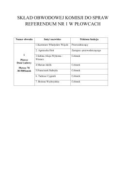 Składy komisji do spraw refrendum po ukonstytuowaniu