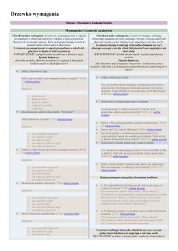 Zobacz drzewko wymagań (pobierz PDF)