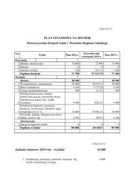 Plan Finansowy na 2015 rok - Stowarzyszenie Związek Gmin i