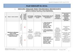 Plan szkoleń na 2016 r. - Powiatowy Urząd Pracy w Skarżysku