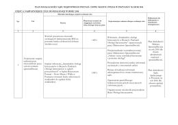 Plan działalności Sądu Rejonowego na 2016 rok