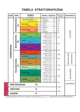 Uproszczona tabela geochronologiczna