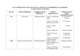 Lista projektów edukacyjnych na rok szkolny 2014