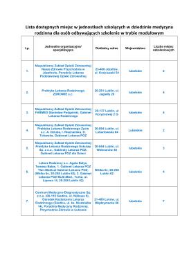 Lista dostępnych miejsc w jednostkach szkolących w dziedzinie