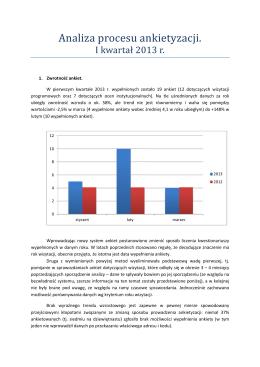 Analiza ankiet – I kwartał 2013 r.