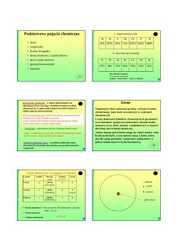 Podstawowe pojęcia chemiczne Atom