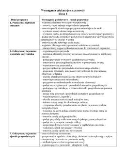 Wymagania w klasie 4