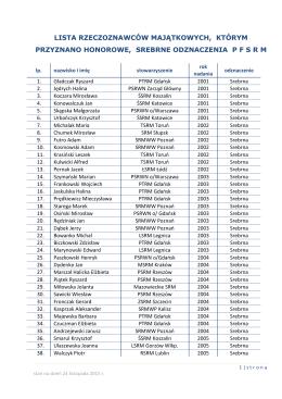 Lista rzeczoznawców majątkowych, którym nadano honorowe