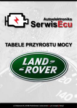 Land Rover - Autoelektronika SerwisEcu