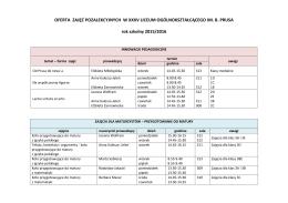 Oferta zajęć pozalekcyjnych w XXXV Liceum Ogólnokształcącym