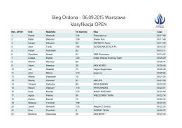 Bieg Ordona - 06.09.2015 Warszawa klasyfikacja OPEN