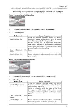 Szczegółowy zakres produktów i usług dostępnych w ramach kart